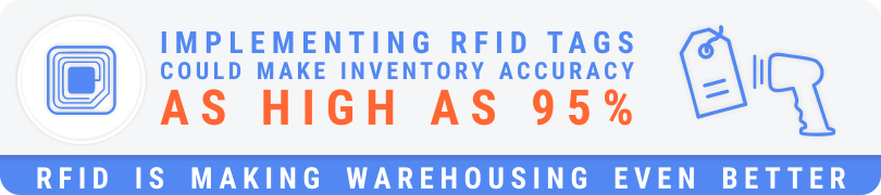 Implementing RFID tags could make inventory accuracy as high as 95%